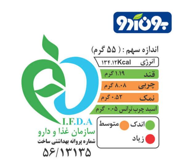جدول ارزش غذایی شامی کباب