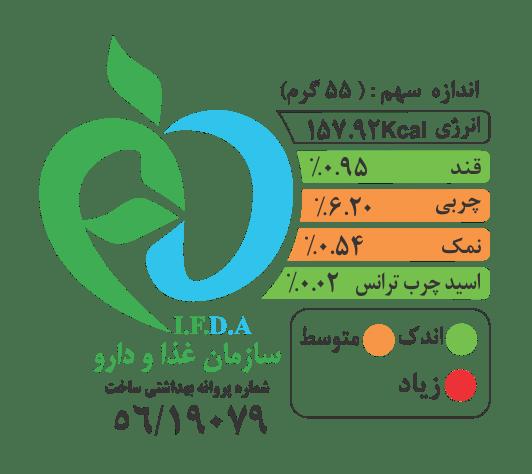 جدول انرژی اسپرینگ رول مرغ