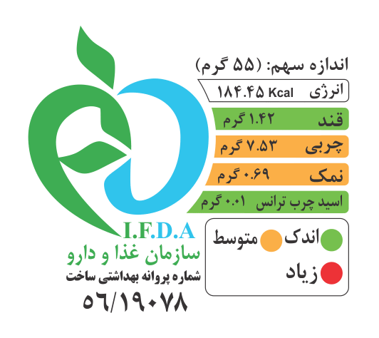 جدول انرژی رول گوشت و سبزیجات
