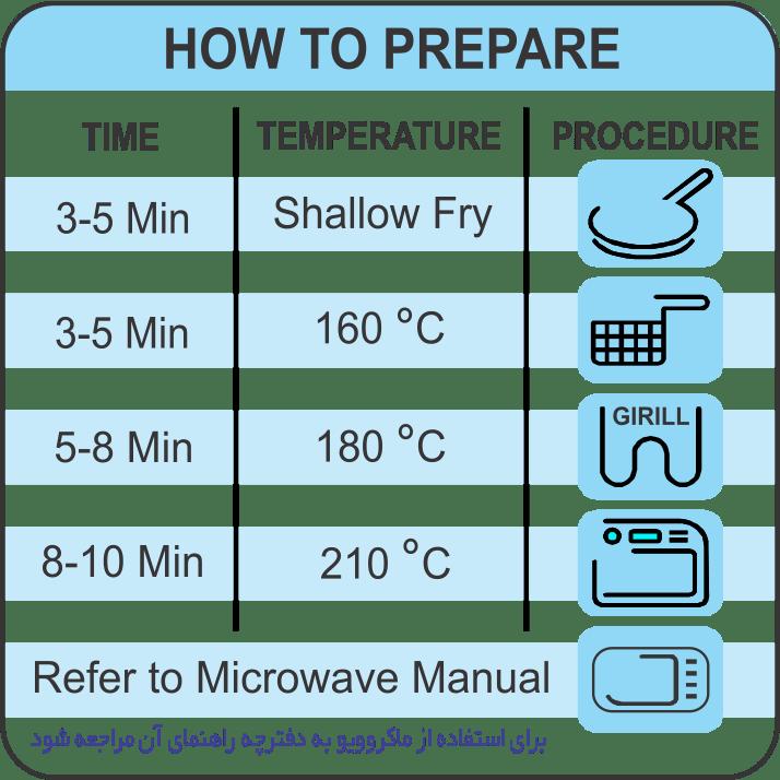 جدول انرژی فیله ماهی سوخاری