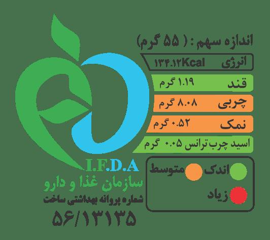 جدول انرژی شامی کباب